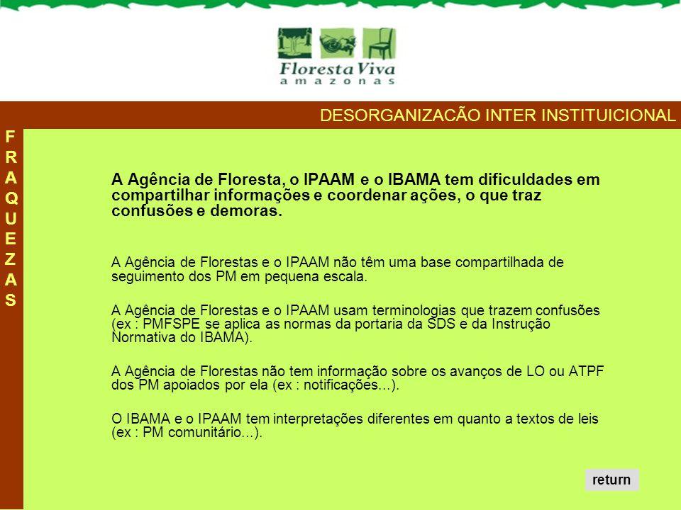 A Agência de Floresta, o IPAAM e o IBAMA tem dificuldades em compartilhar informações e coordenar ações, o que traz confusões e demoras. A Agência de