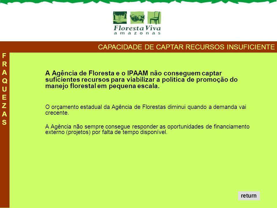 A Agência de Floresta e o IPAAM não conseguem captar suficientes recursos para viabilizar a política de promoção do manejo florestal em pequena escala