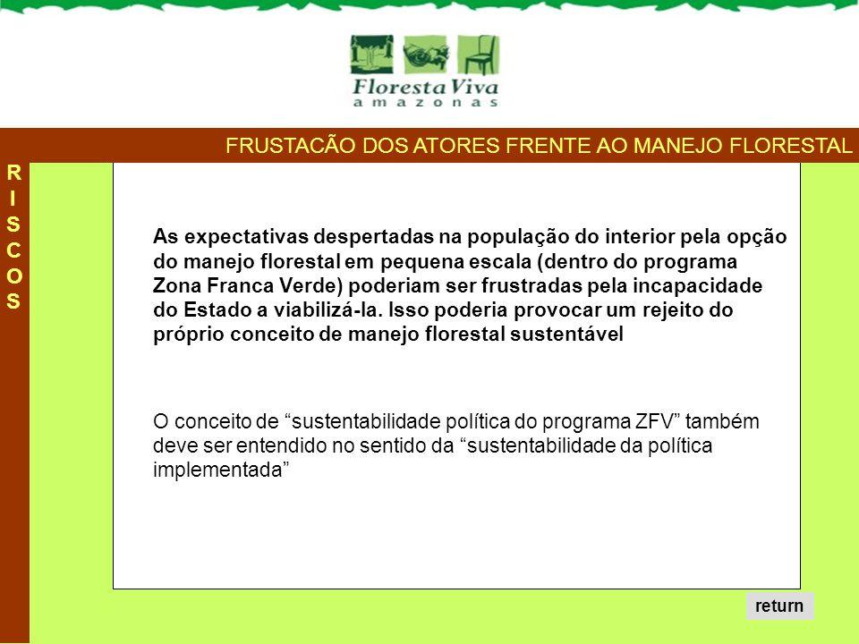 As expectativas despertadas na população do interior pela opção do manejo florestal em pequena escala (dentro do programa Zona Franca Verde) poderiam