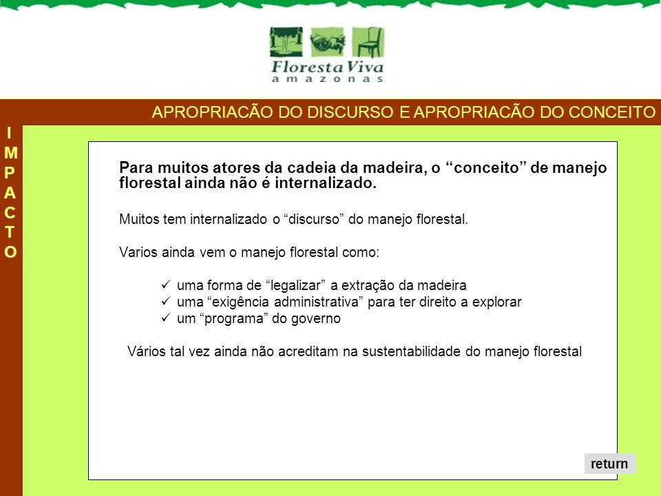 Floresta Viva fotos