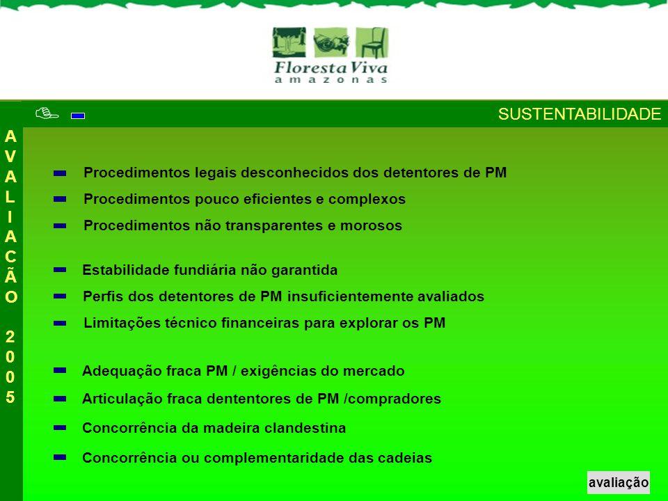 A imagem no exterior de um Estado limpo sabendo manejar a sua floresta (dentro do programa Zona Franca Verde) poderia ser frustrada pela incapacidade do Estado a garantir uma verdadeira fiscalização dos PM e da cadeia da madeira.