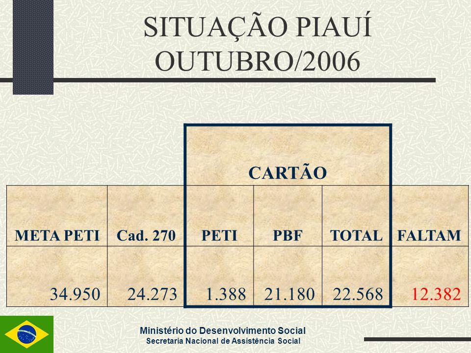 Ministério do Desenvolvimento Social Secretaria Nacional de Assistência Social SITUAÇÃO PIAUÍ OUTUBRO/2006 CARTÃO META PETICad. 270PETIPBFTOTALFALTAM