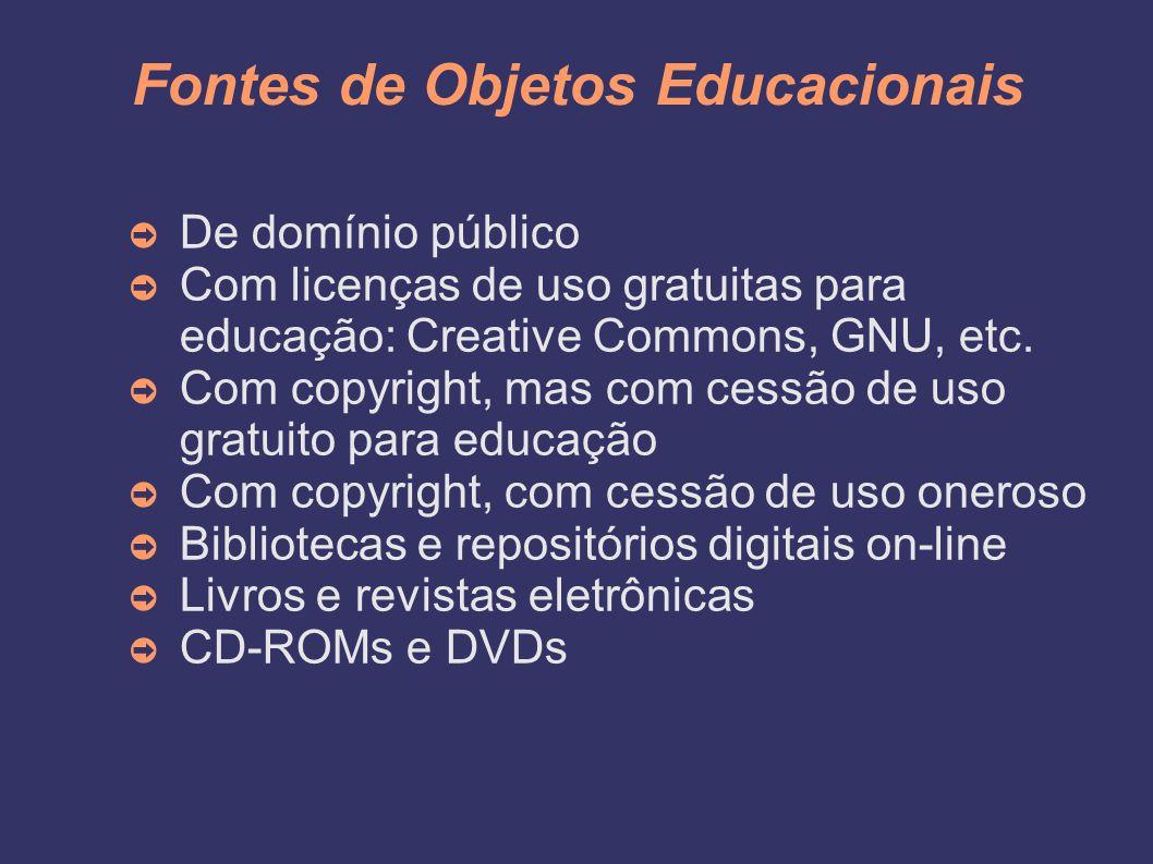 Fontes de Objetos Educacionais ➲ De domínio público ➲ Com licenças de uso gratuitas para educação: Creative Commons, GNU, etc. ➲ Com copyright, mas co