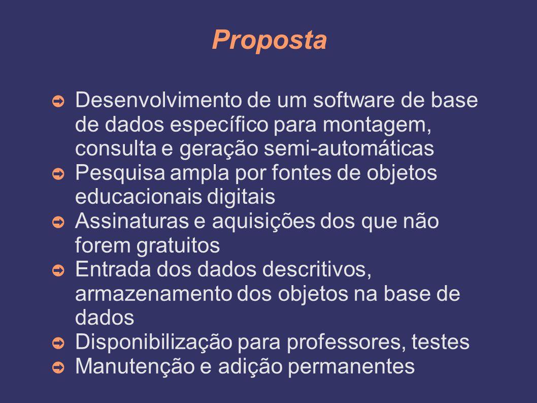 Proposta ➲ Desenvolvimento de um software de base de dados específico para montagem, consulta e geração semi-automáticas ➲ Pesquisa ampla por fontes d