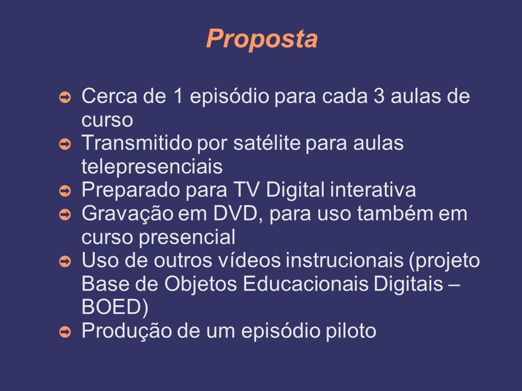 Proposta ➲ Cerca de 1 episódio para cada 3 aulas de curso ➲ Transmitido por satélite para aulas telepresenciais ➲ Preparado para TV Digital interativa
