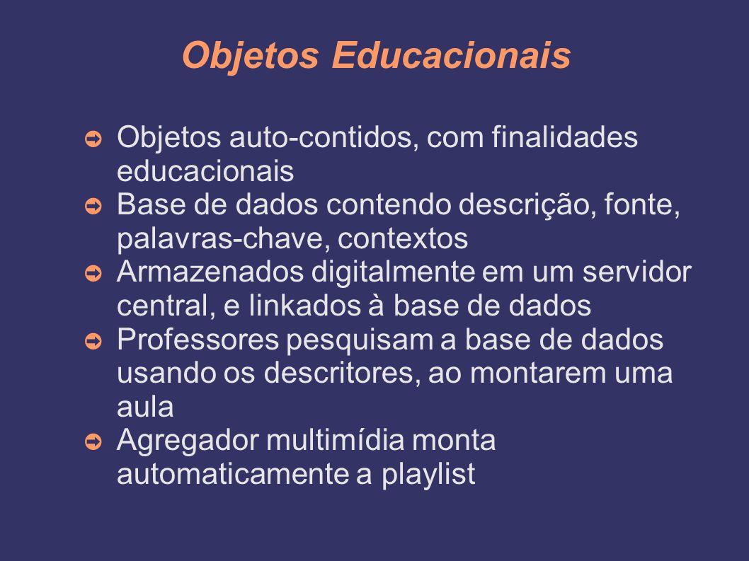 Objetos Educacionais ➲ Objetos auto-contidos, com finalidades educacionais ➲ Base de dados contendo descrição, fonte, palavras-chave, contextos ➲ Arma