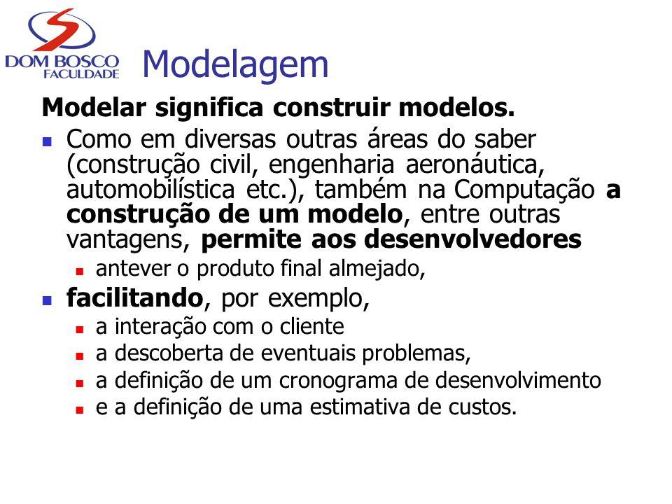 Modelagem Modelar significa construir modelos. Como em diversas outras áreas do saber (construção civil, engenharia aeronáutica, automobilística etc.)