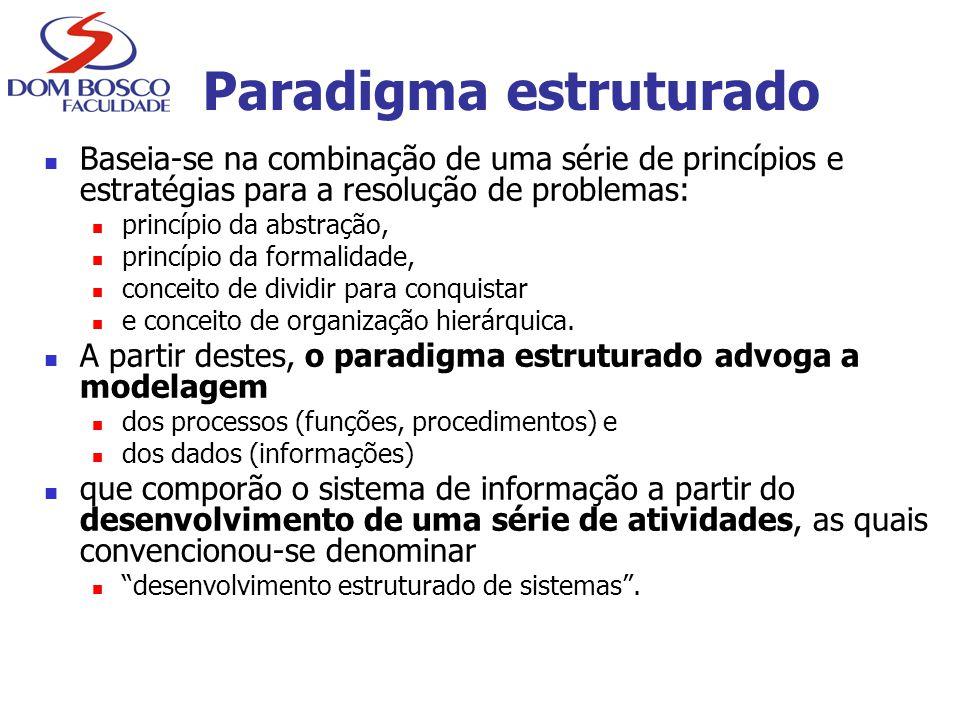 Paradigma estruturado Baseia-se na combinação de uma série de princípios e estratégias para a resolução de problemas: princípio da abstração, princípi