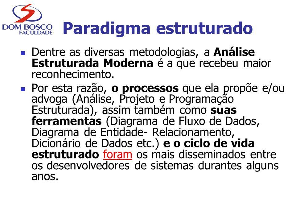 Dentre as diversas metodologias, a Análise Estruturada Moderna é a que recebeu maior reconhecimento. Por esta razão, o processos que ela propõe e/ou a