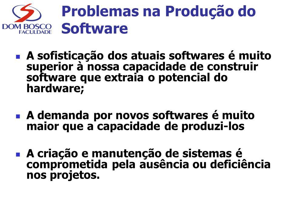 Problemas na Produção do Software A sofisticação dos atuais softwares é muito superior à nossa capacidade de construir software que extraia o potencia