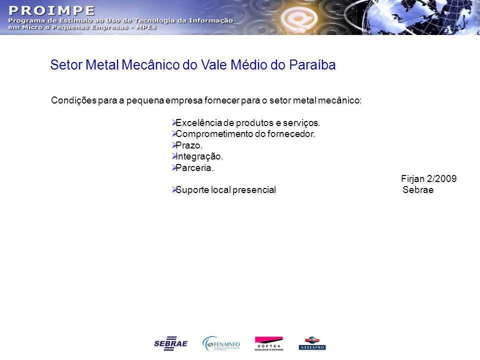 Setor Metal Mecânico do Vale Médio do Paraíba Condições para a pequena empresa fornecer para o setor metal mecânico:  Excelência de produtos e serviç