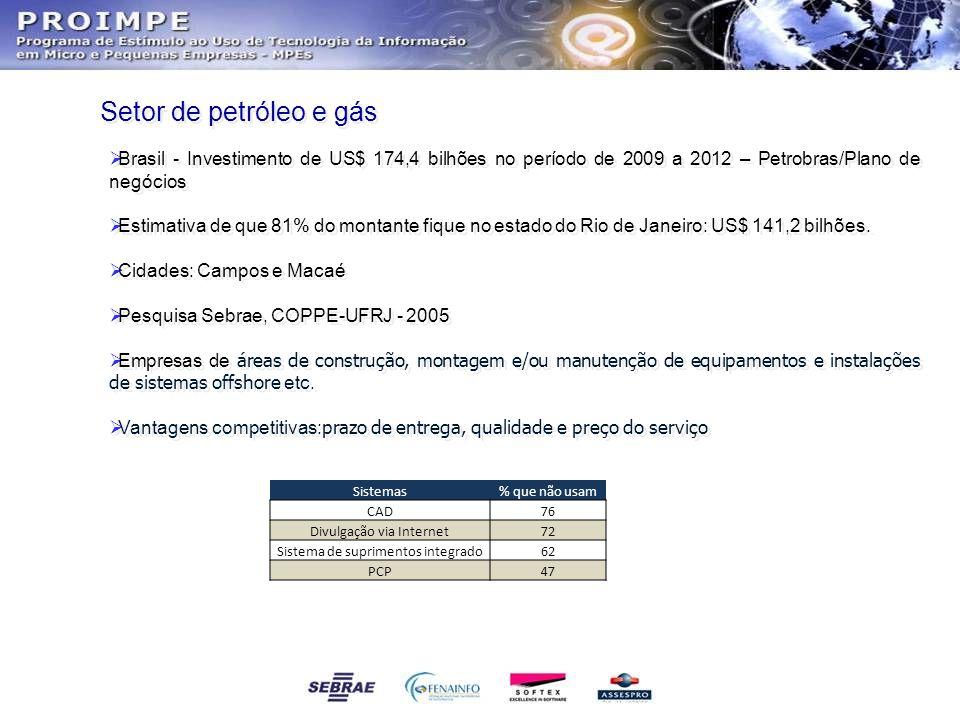 Setor de petróleo e gás  Brasil - Investimento de US$ 174,4 bilhões no período de 2009 a 2012 – Petrobras/Plano de negócios  Estimativa de que 81% d
