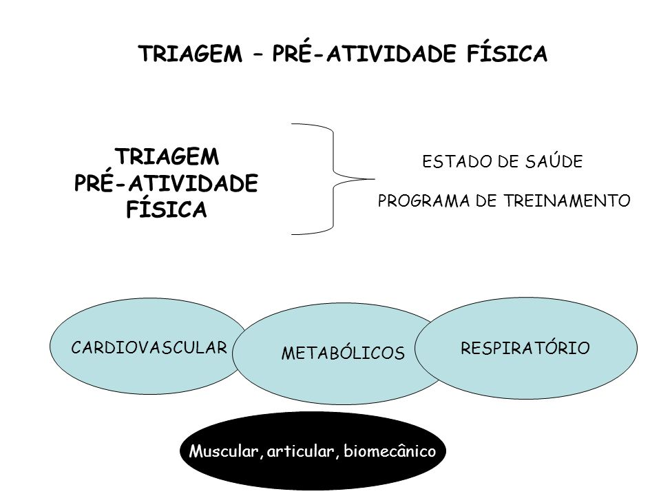 TRIAGEM – PRÉ-ATIVIDADE FÍSICA CARDIOVASCULAR METABÓLICOS RESPIRATÓRIO TRIAGEM PRÉ-ATIVIDADE FÍSICA ESTADO DE SAÚDE PROGRAMA DE TREINAMENTO Muscular, articular, biomecânico