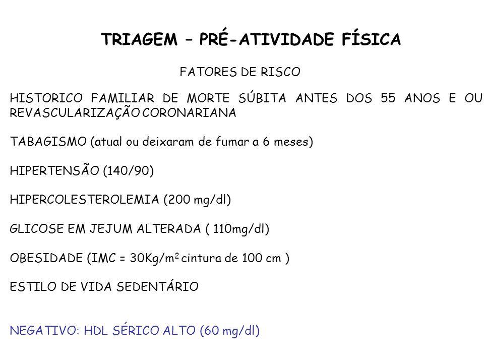 TRIAGEM – PRÉ-ATIVIDADE FÍSICA HISTORICO FAMILIAR DE MORTE SÚBITA ANTES DOS 55 ANOS E OU REVASCULARIZAÇÃO CORONARIANA TABAGISMO (atual ou deixaram de fumar a 6 meses) HIPERTENSÃO (140/90) HIPERCOLESTEROLEMIA (200 mg/dl) GLICOSE EM JEJUM ALTERADA ( 110mg/dl) OBESIDADE (IMC = 30Kg/m 2 cintura de 100 cm ) ESTILO DE VIDA SEDENTÁRIO NEGATIVO: HDL SÉRICO ALTO (60 mg/dl) FATORES DE RISCO