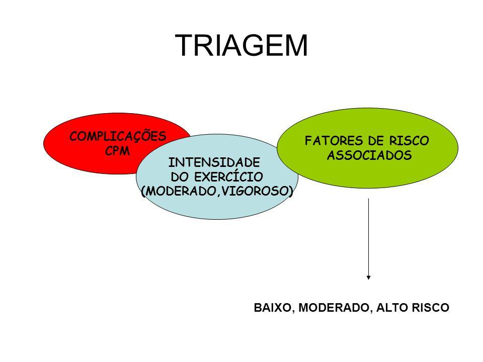 TRIAGEM COMPLICAÇÕES CPM INTENSIDADE DO EXERCÍCIO (MODERADO,VIGOROSO) FATORES DE RISCO ASSOCIADOS BAIXO, MODERADO, ALTO RISCO