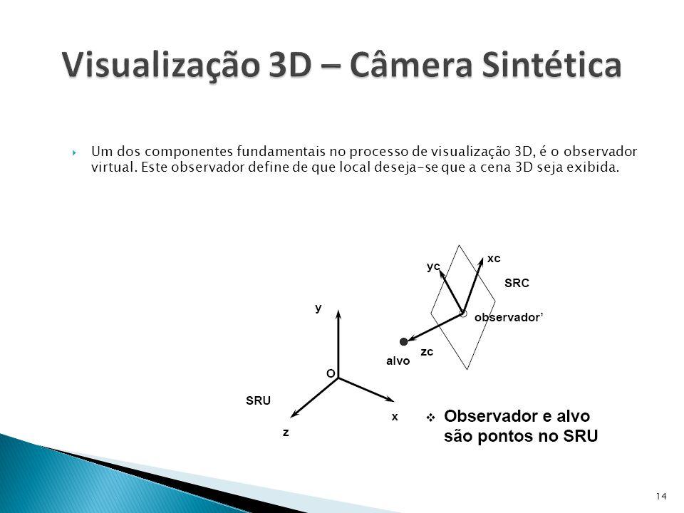 14  Um dos componentes fundamentais no processo de visualização 3D, é o observador virtual. Este observador define de que local deseja-se que a cena