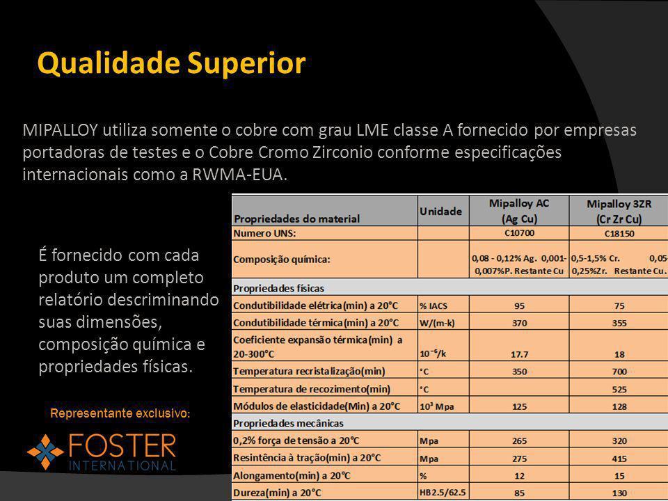 Qualidade Superior MIPALLOY utiliza somente o cobre com grau LME classe A fornecido por empresas portadoras de testes e o Cobre Cromo Zirconio conforme especificações internacionais como a RWMA-EUA.
