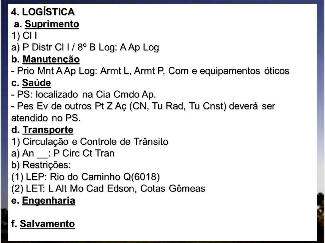 4. LOGÍSTICA a. Suprimento a. Suprimento 1) Cl I a) P Distr Cl I / 8º B Log: A Ap Log b.