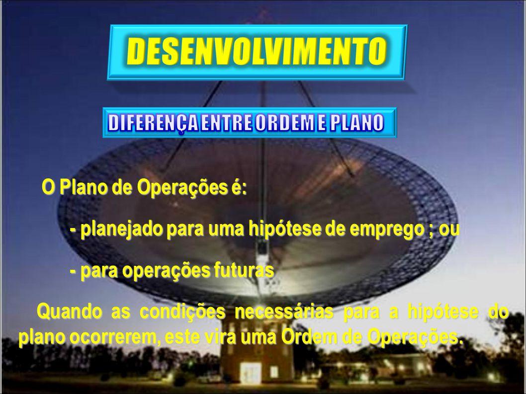 O Plano de Operações é: O Plano de Operações é: - planejado para uma hipótese de emprego ; ou - para operações futuras Quando as condições necessárias para a hipótese do plano ocorrerem, este vira uma Ordem de Operações.