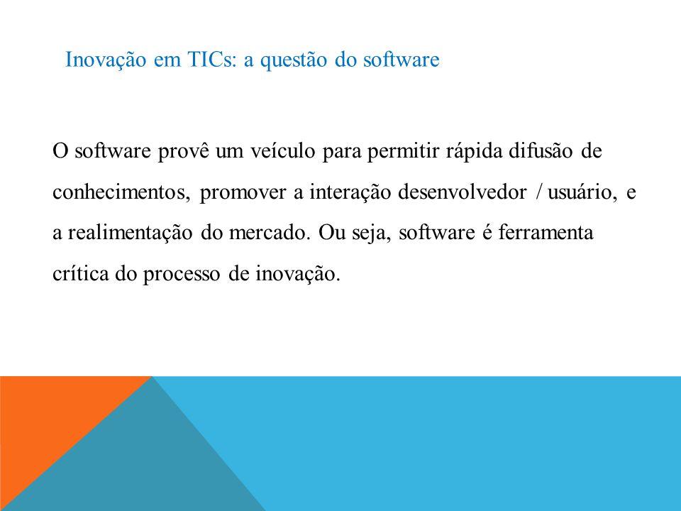 Inovação em TICs: a questão do software O software provê um veículo para permitir rápida difusão de conhecimentos, promover a interação desenvolvedor
