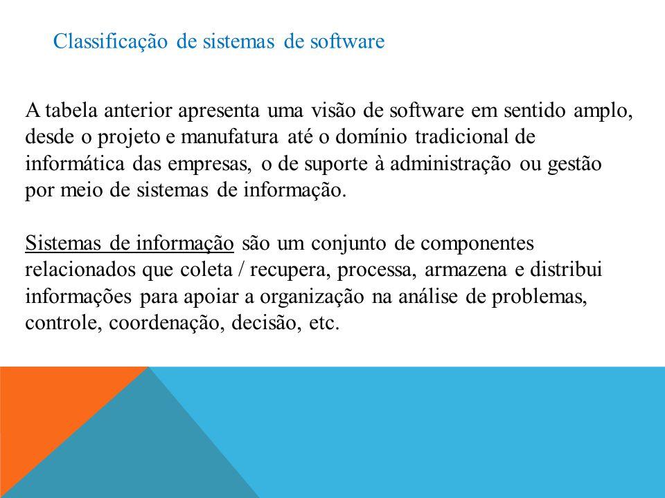 A tabela anterior apresenta uma visão de software em sentido amplo, desde o projeto e manufatura até o domínio tradicional de informática das empresas