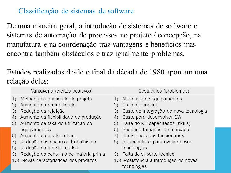 De uma maneira geral, a introdução de sistemas de software e sistemas de automação de processos no projeto / concepção, na manufatura e na coordenação