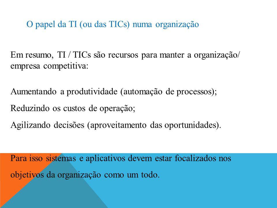 O papel da TI (ou das TICs) numa organização Em resumo, TI / TICs são recursos para manter a organização/ empresa competitiva: Aumentando a produtivid