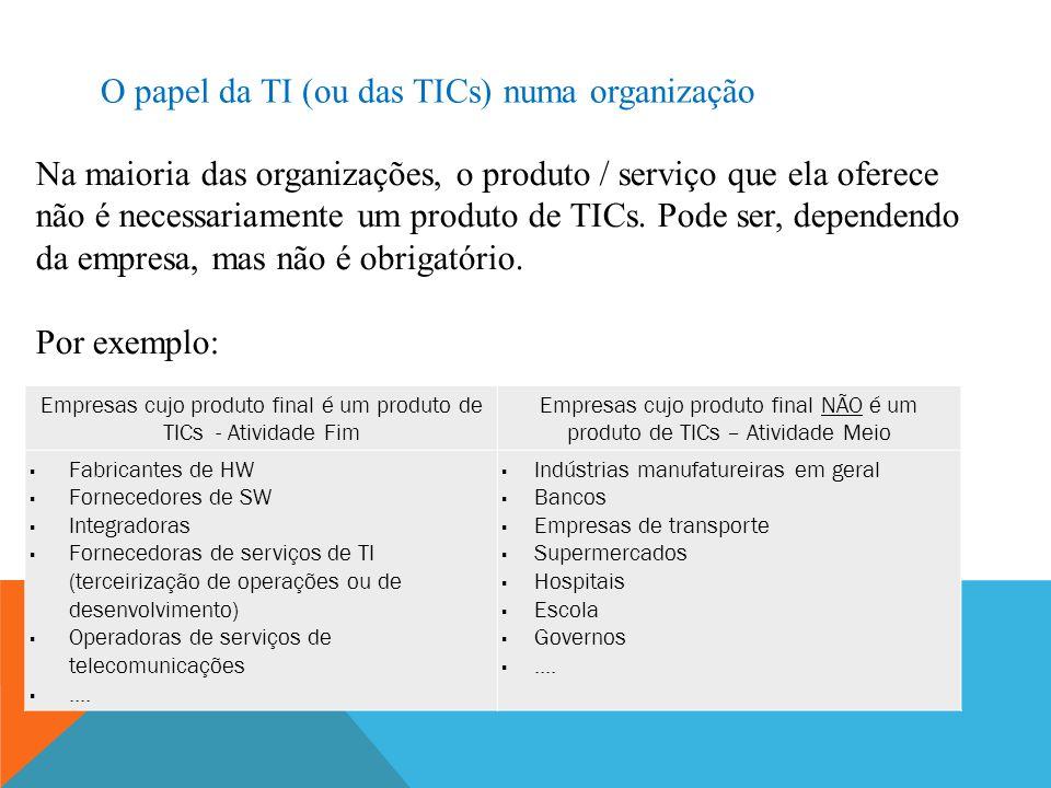 O papel da TI (ou das TICs) numa organização Na maioria das organizações, o produto / serviço que ela oferece não é necessariamente um produto de TICs