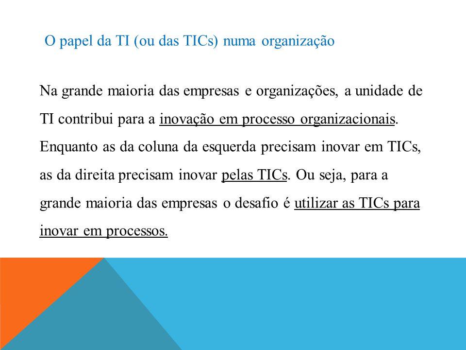 O papel da TI (ou das TICs) numa organização Na grande maioria das empresas e organizações, a unidade de TI contribui para a inovação em processo orga