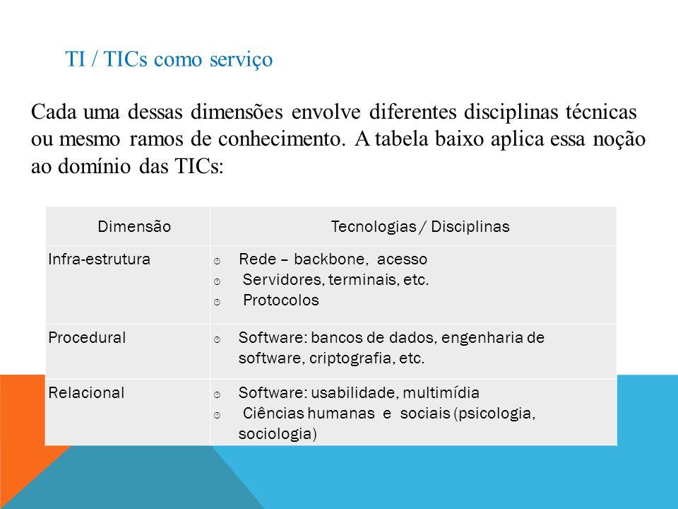 TI / TICs como serviço Cada uma dessas dimensões envolve diferentes disciplinas técnicas ou mesmo ramos de conhecimento. A tabela baixo aplica essa no