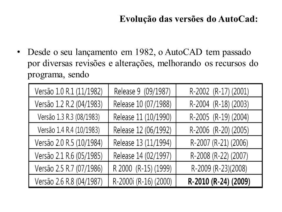 Desde o seu lançamento em 1982, o AutoCAD tem passado por diversas revisões e alterações, melhorando os recursos do programa, sendo Evolução das versõ