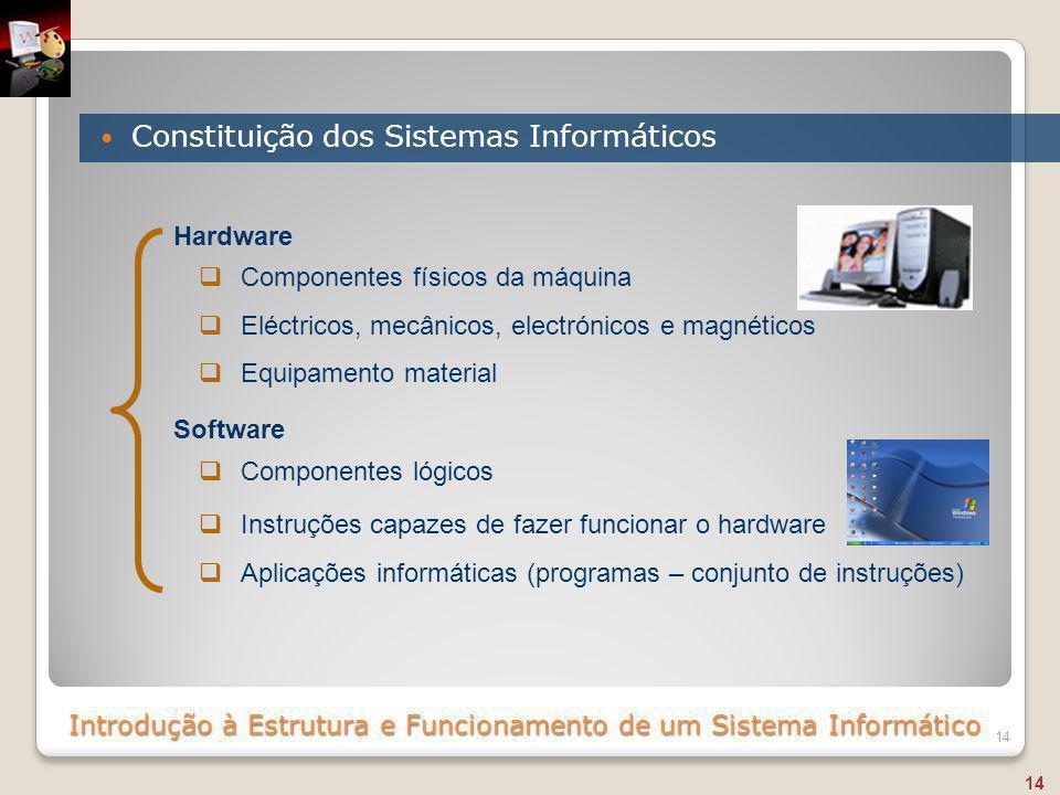 Introdução à Estrutura e Funcionamento de um Sistema Informático Constituição dos Sistemas Informáticos 14  Componentes físicos da máquina  Eléctric
