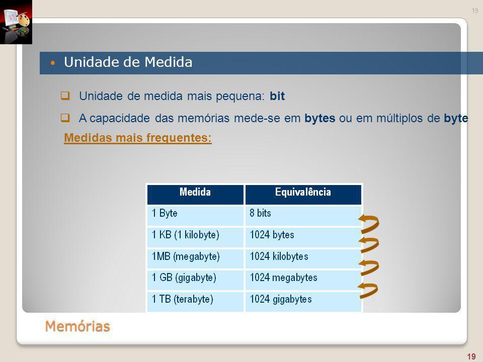 Memórias Unidade de Medida 19  Unidade de medida mais pequena: bit  A capacidade das memórias mede-se em bytes ou em múltiplos de byte Medidas mais
