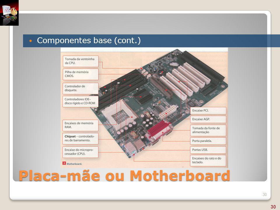 Placa-mãe ou Motherboard Componentes base (cont.) 30