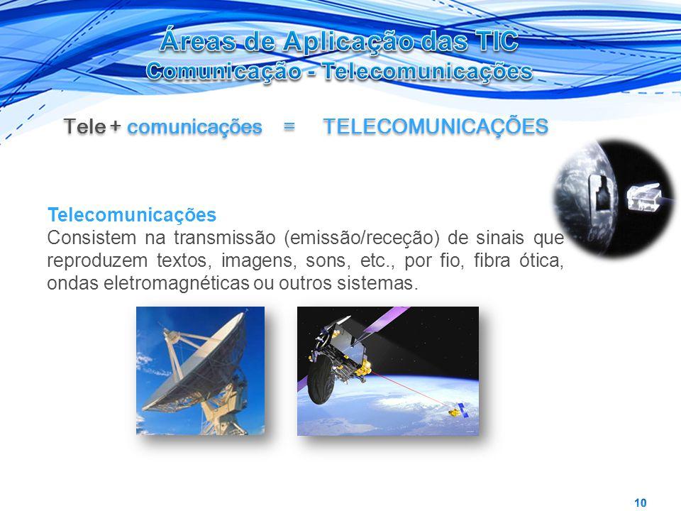 Tele + comunicações = TELECOMUNICAÇÕES Telecomunicações Consistem na transmissão (emissão/receção) de sinais que reproduzem textos, imagens, sons, etc., por fio, fibra ótica, ondas eletromagnéticas ou outros sistemas.