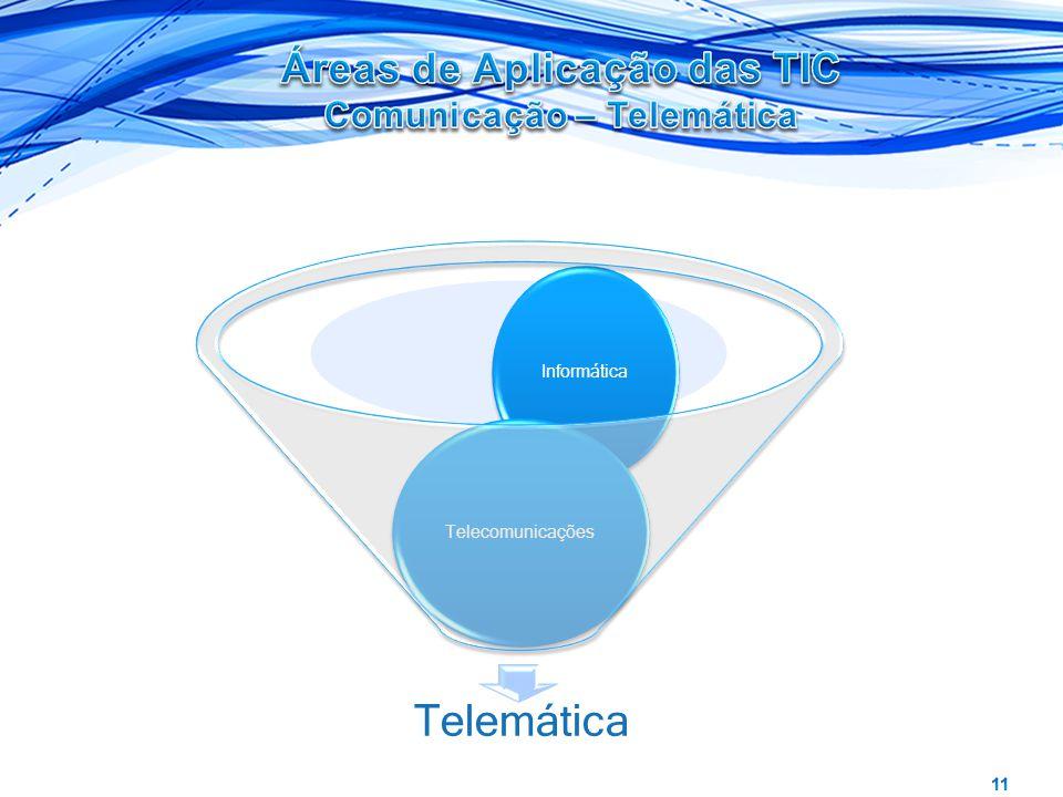 Telemática Informática Telecomunicações