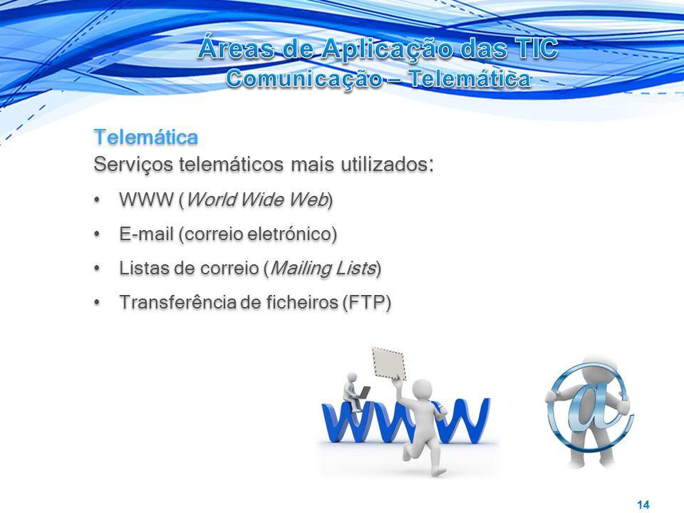 Telemática Serviços telemáticos mais utilizados : WWW (World Wide Web) E-mail (correio eletrónico) Listas de correio (Mailing Lists) Transferência de ficheiros (FTP) Telemática Serviços telemáticos mais utilizados : WWW (World Wide Web) E-mail (correio eletrónico) Listas de correio (Mailing Lists) Transferência de ficheiros (FTP)