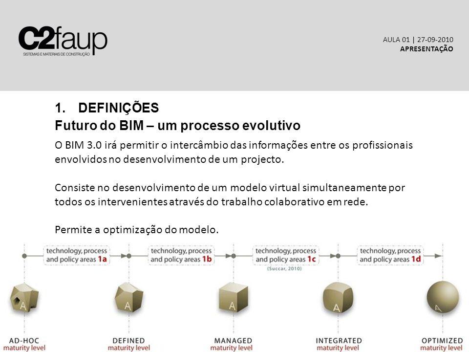 1.DEFINIÇÕES Futuro do BIM – um processo evolutivo AULA 01 | 27-09-2010 APRESENTAÇÃO O BIM 3.0 irá permitir o intercâmbio das informações entre os profissionais envolvidos no desenvolvimento de um projecto.