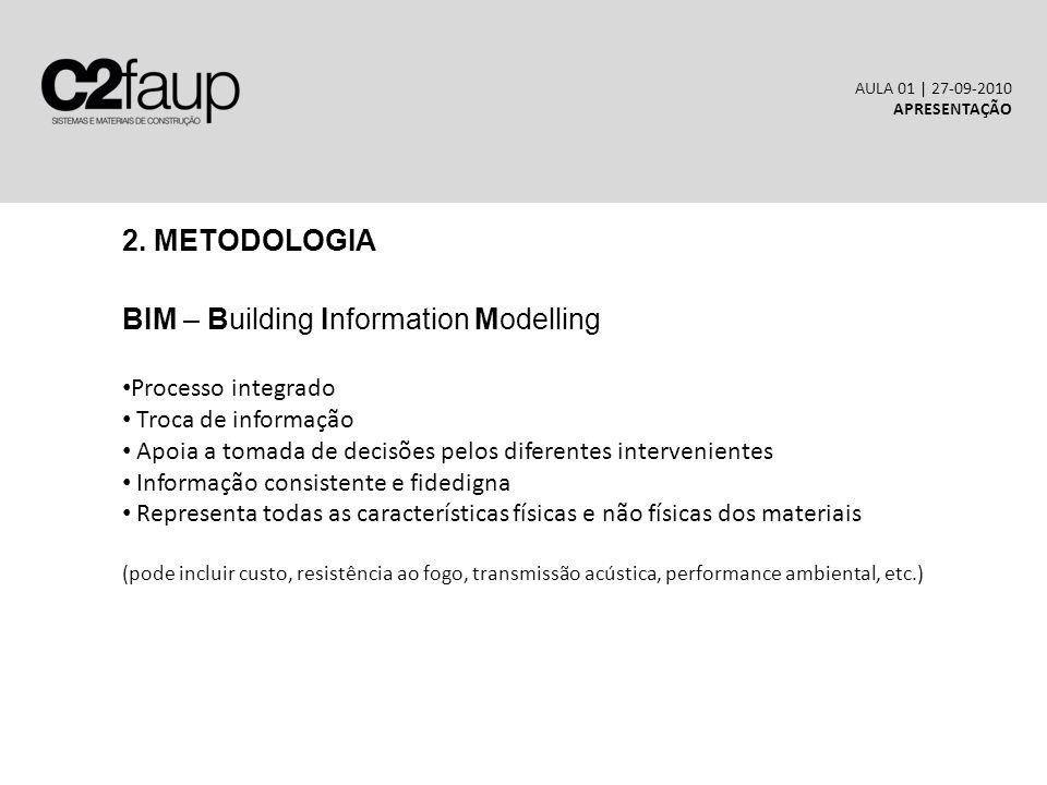 2. METODOLOGIA BIM – Building Information Modelling AULA 01 | 27-09-2010 APRESENTAÇÃO Processo integrado Troca de informação Apoia a tomada de decisõe