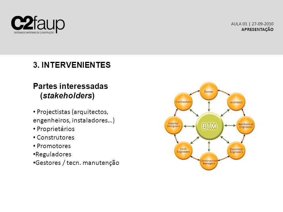 3. INTERVENIENTES Partes interessadas (stakeholders) AULA 01 | 27-09-2010 APRESENTAÇÃO Projectistas (arquitectos, engenheiros, instaladores…) Propriet