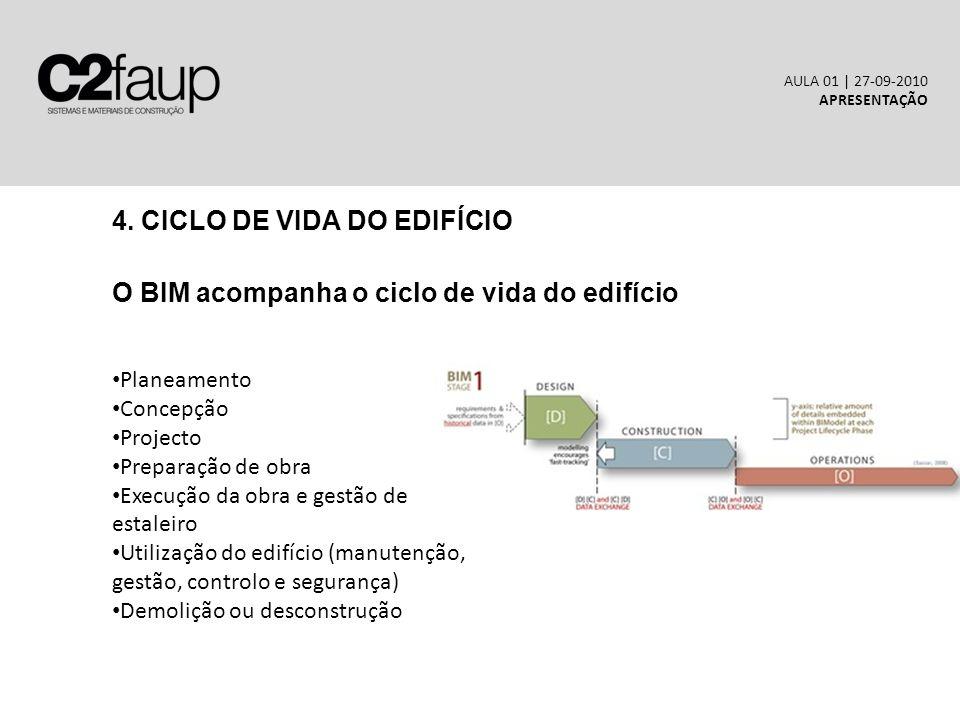 4. CICLO DE VIDA DO EDIFÍCIO O BIM acompanha o ciclo de vida do edifício AULA 01 | 27-09-2010 APRESENTAÇÃO Planeamento Concepção Projecto Preparação d