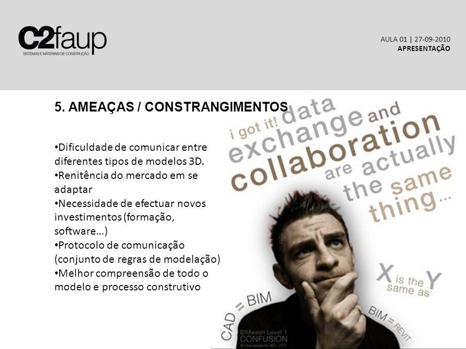 5. AMEAÇAS / CONSTRANGIMENTOS AULA 01 | 27-09-2010 APRESENTAÇÃO Dificuldade de comunicar entre diferentes tipos de modelos 3D. Renitência do mercado e