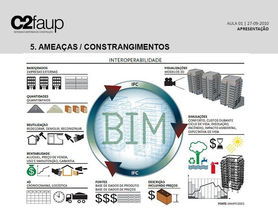 5. AMEAÇAS / CONSTRANGIMENTOS AULA 01 | 27-09-2010 APRESENTAÇÃO