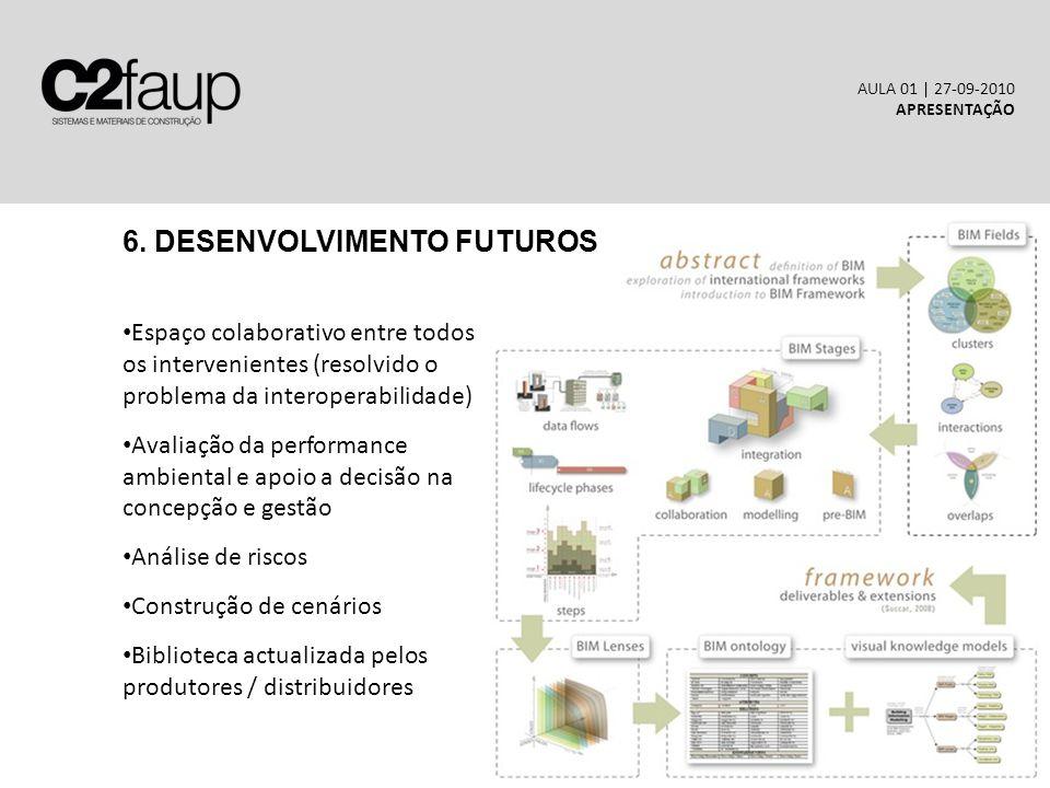 6. DESENVOLVIMENTO FUTUROS AULA 01 | 27-09-2010 APRESENTAÇÃO Espaço colaborativo entre todos os intervenientes (resolvido o problema da interoperabili