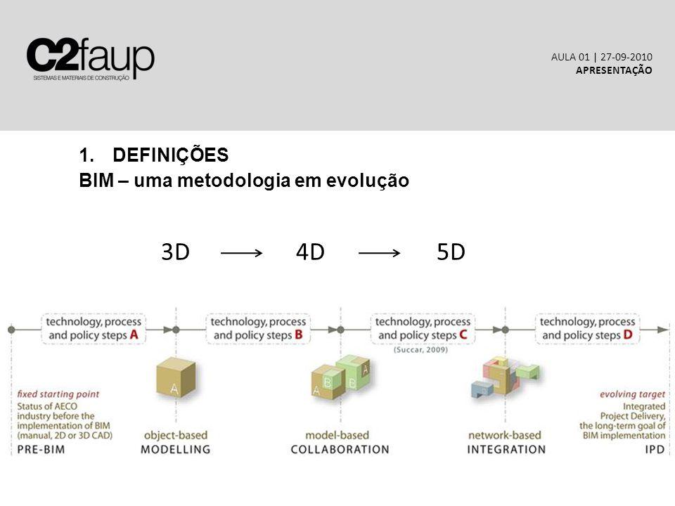 1.DEFINIÇÕES BIM – uma metodologia em evolução AULA 01 | 27-09-2010 APRESENTAÇÃO 3D4D 5D