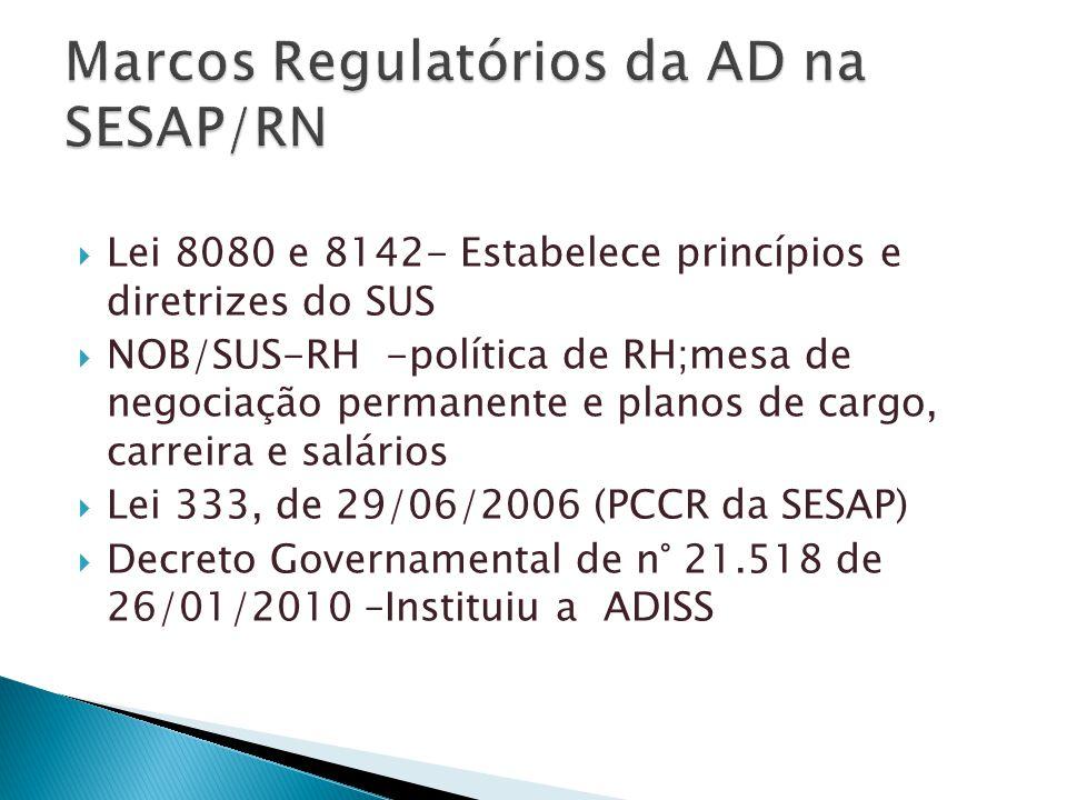  Lei 8080 e 8142- Estabelece princípios e diretrizes do SUS  NOB/SUS-RH -política de RH;mesa de negociação permanente e planos de cargo, carreira e salários  Lei 333, de 29/06/2006 (PCCR da SESAP)  Decreto Governamental de n° 21.518 de 26/01/2010 –Instituiu a ADISS
