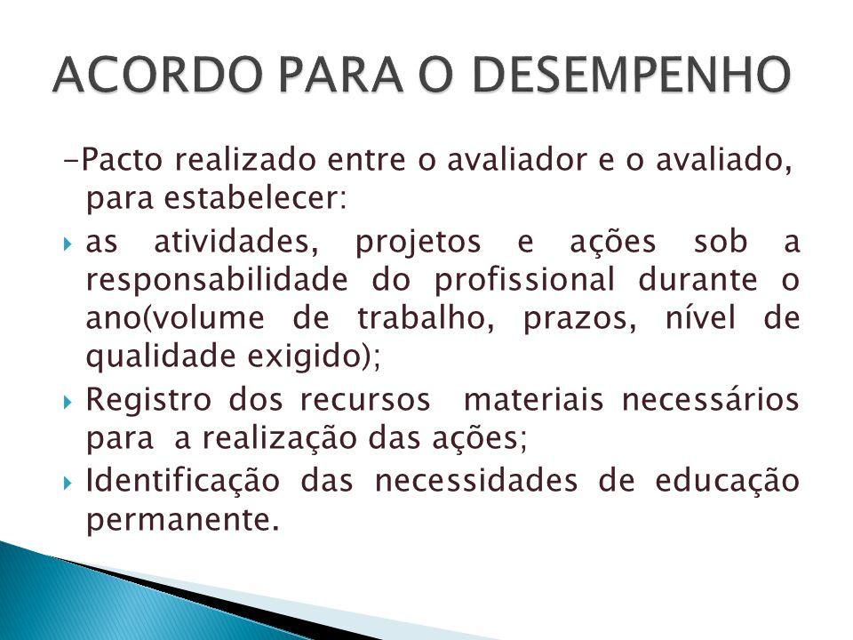 -Pacto realizado entre o avaliador e o avaliado, para estabelecer:  as atividades, projetos e ações sob a responsabilidade do profissional durante o