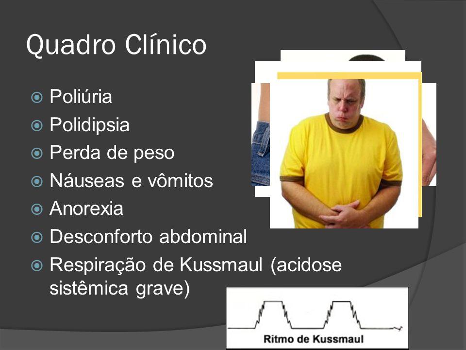 Quadro Clínico  Poliúria  Polidipsia  Perda de peso  Náuseas e vômitos  Anorexia  Desconforto abdominal  Respiração de Kussmaul (acidose sistêmica grave)