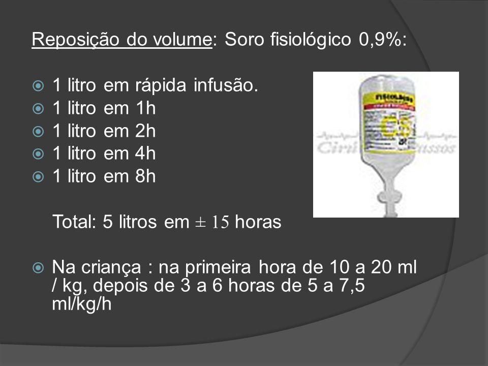 Reposição do volume: Soro fisiológico 0,9%:  1 litro em rápida infusão.  1 litro em 1h  1 litro em 2h  1 litro em 4h  1 litro em 8h Total: 5 litr