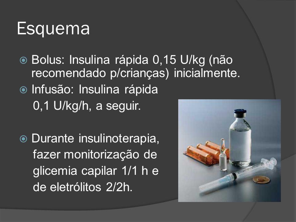 Esquema  Bolus: Insulina rápida 0,15 U/kg (não recomendado p/crianças) inicialmente.  Infusão: Insulina rápida 0,1 U/kg/h, a seguir.  Durante insul